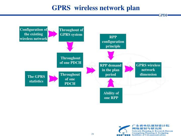 GPRS  wireless network plan
