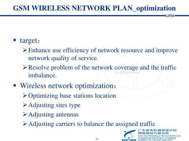 GSM WIRELESS NETWORK PLAN_optimization