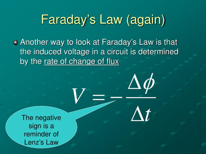 Faraday's Law (again)