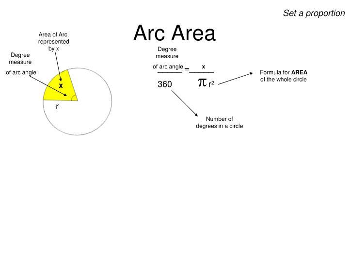 Arc area