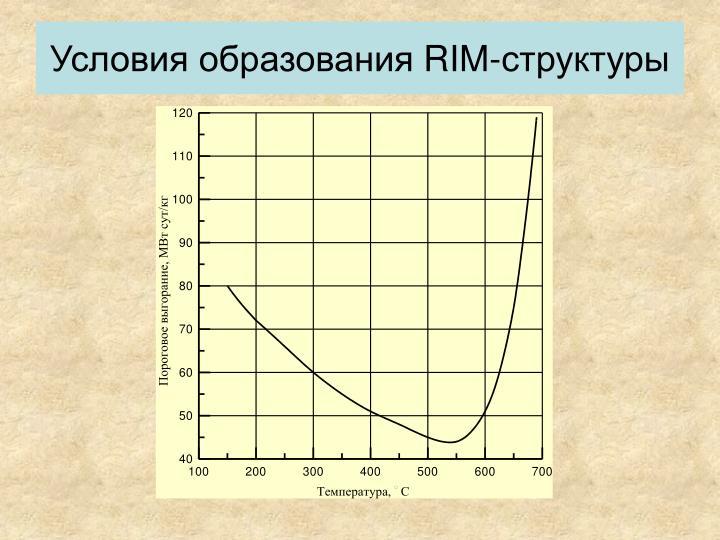 Условия образования