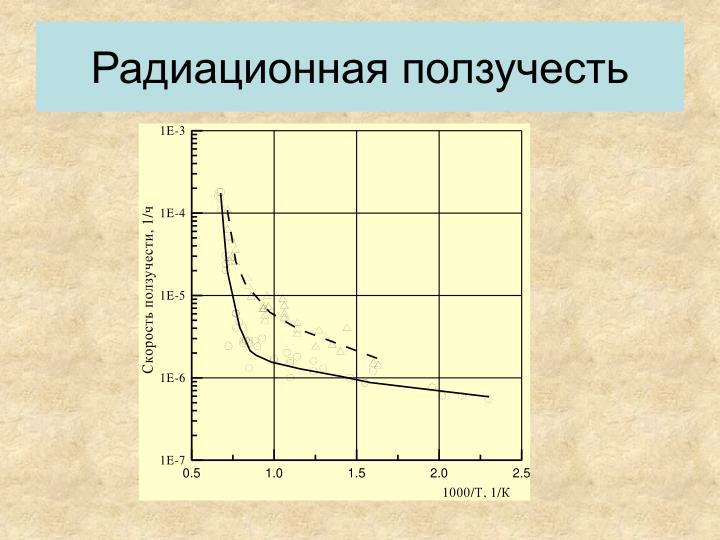 Радиационная ползучесть