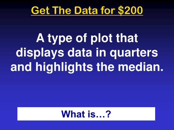 Get The Data for $200