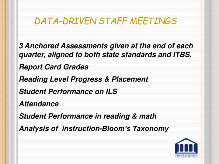 Data-Driven Staff Meetings