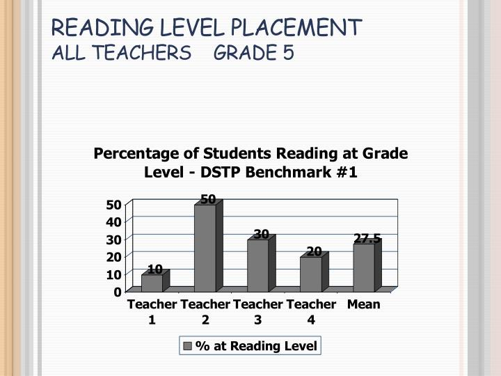 READING LEVEL PLACEMENT