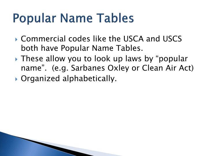 Popular Name Tables