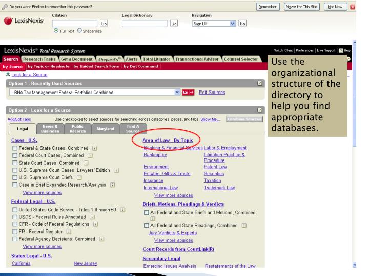 Use the organizational structure of the directory to help you find appropriate databases.