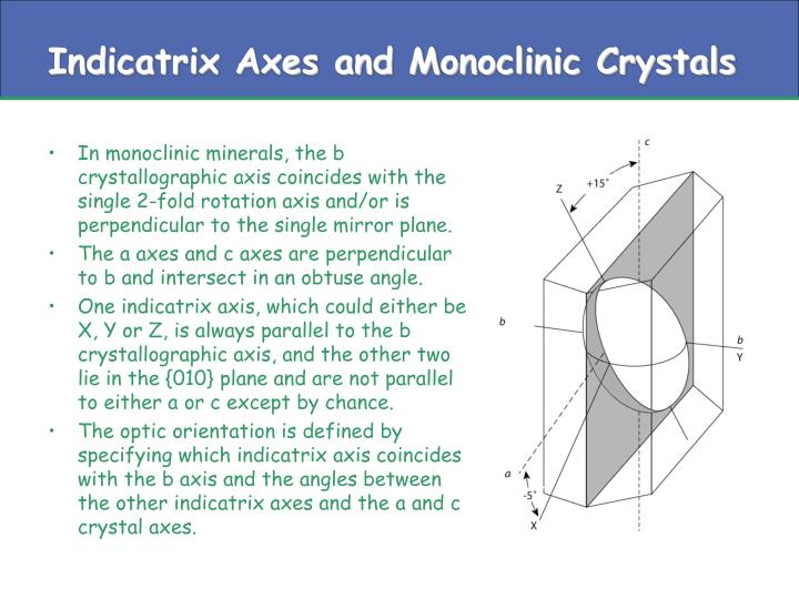 Indicatrix Axes and Monoclinic Crystals