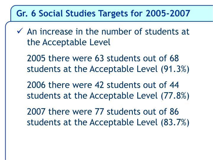 Gr. 6 Social Studies Targets for 2005-2007
