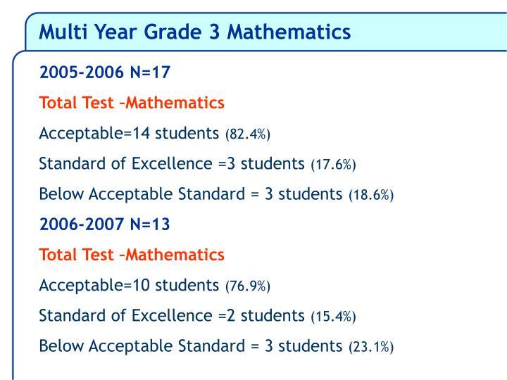 Multi Year Grade 3 Mathematics