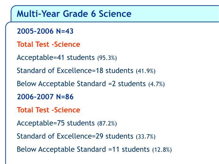 Multi-Year Grade 6 Science