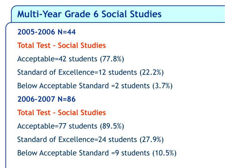 Multi-Year Grade 6 Social Studies