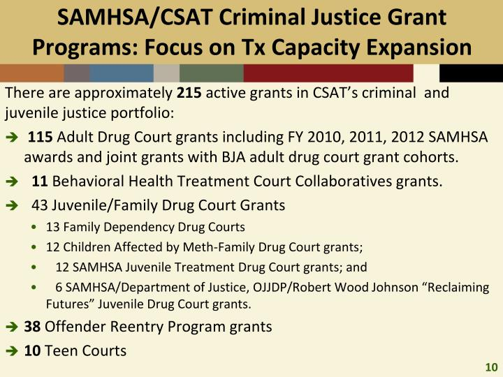 SAMHSA/CSAT Criminal Justice Grant Programs: Focus on Tx Capacity Expansion