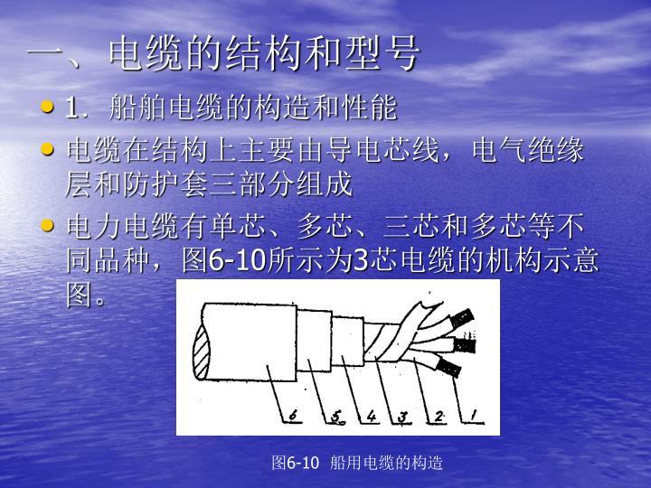 一、电缆的结构和型号