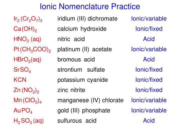 Ionic Nomenclature Practice