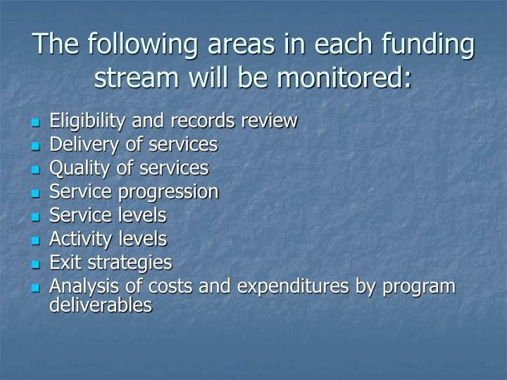 The following areas in each funding stream will be monitored: