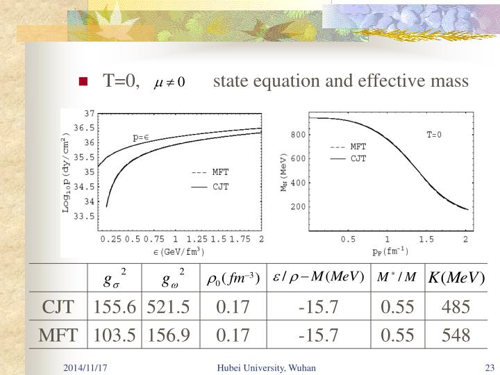 T=0,               state equation and effective mass