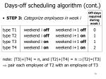 days off scheduling algorithm cont
