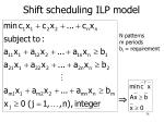 shift scheduling ilp model