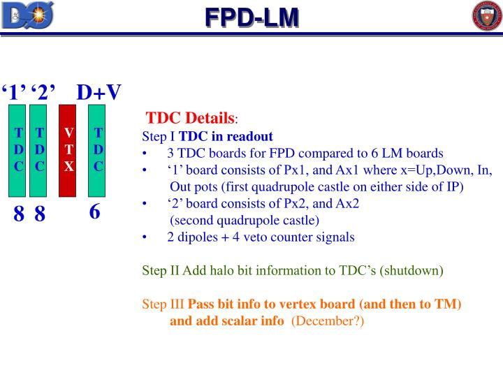 FPD-LM