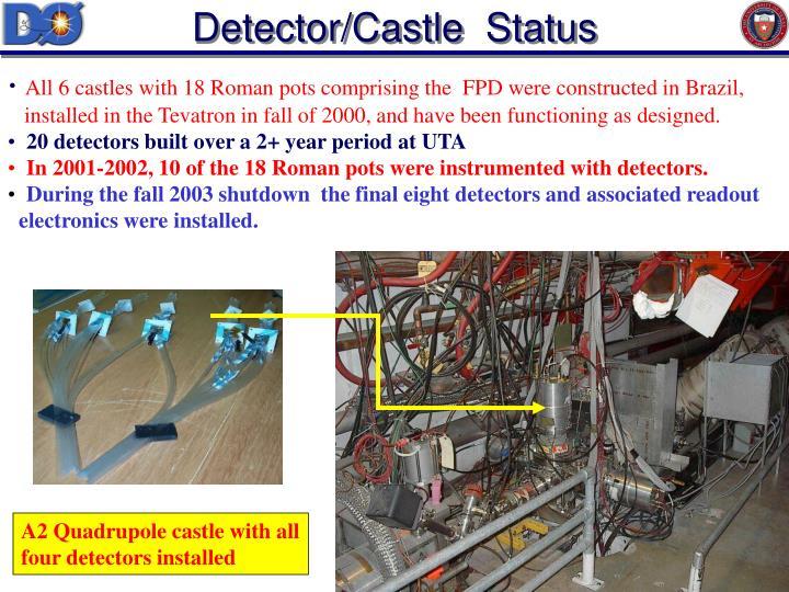 Detector/Castle  Status