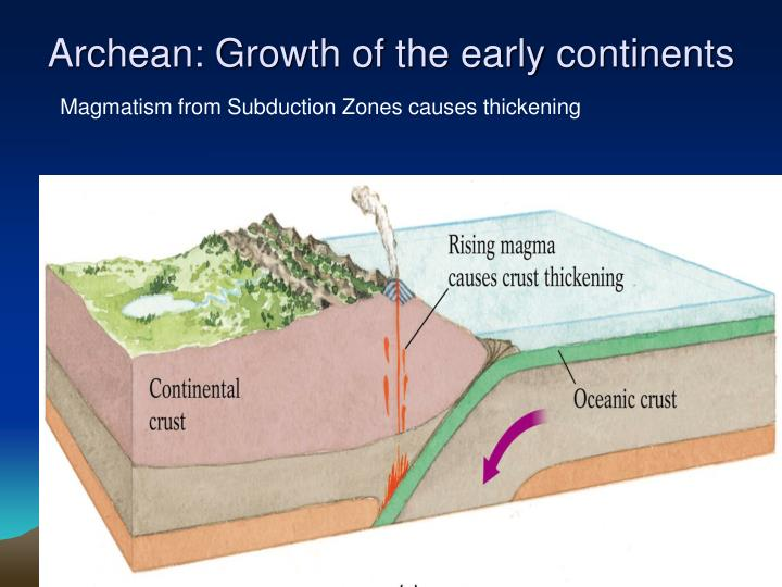 Archean: Growth of the early continents