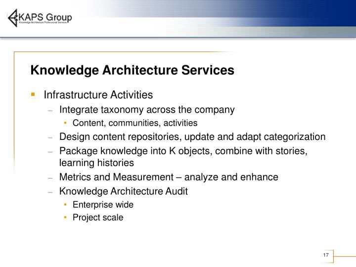 Knowledge Architecture Services