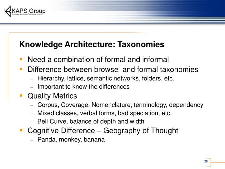 Knowledge Architecture: Taxonomies