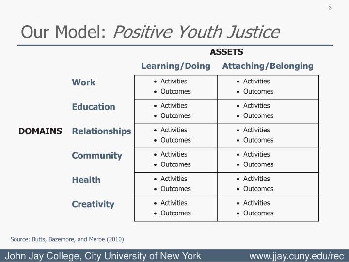 Our model positive youth justice