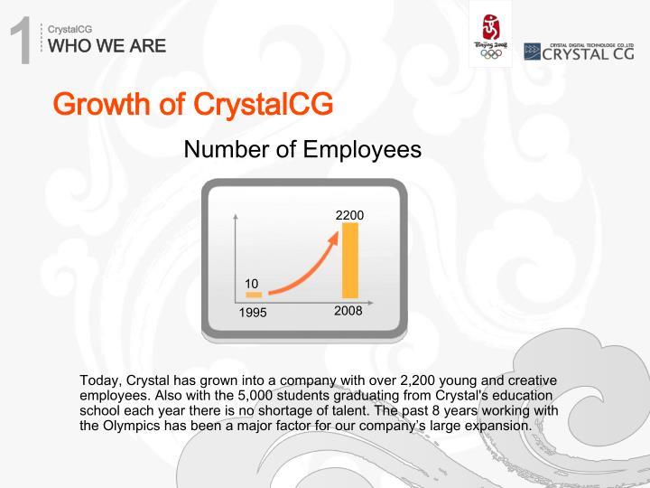 Growth of CrystalCG