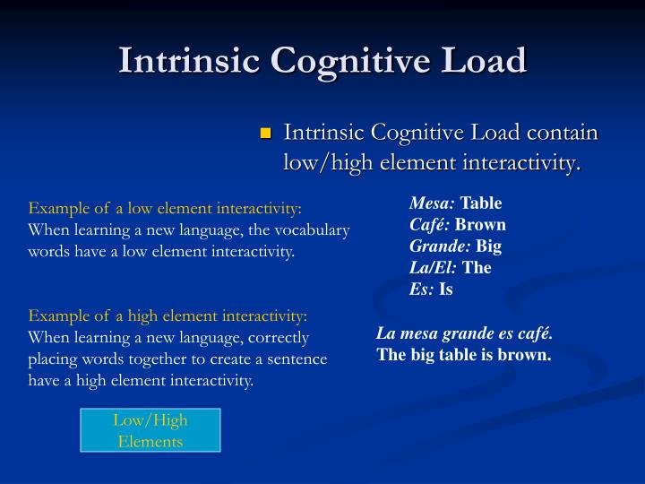 Intrinsic Cognitive Load