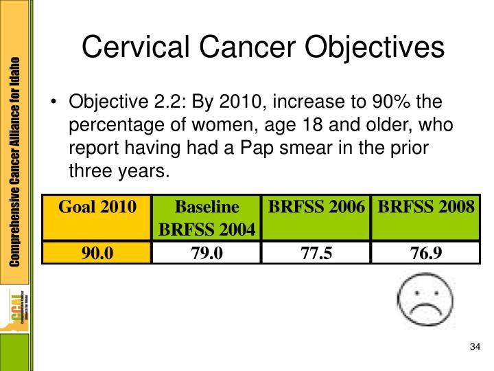 Cervical Cancer Objectives