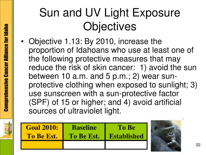 Sun and UV Light Exposure Objectives