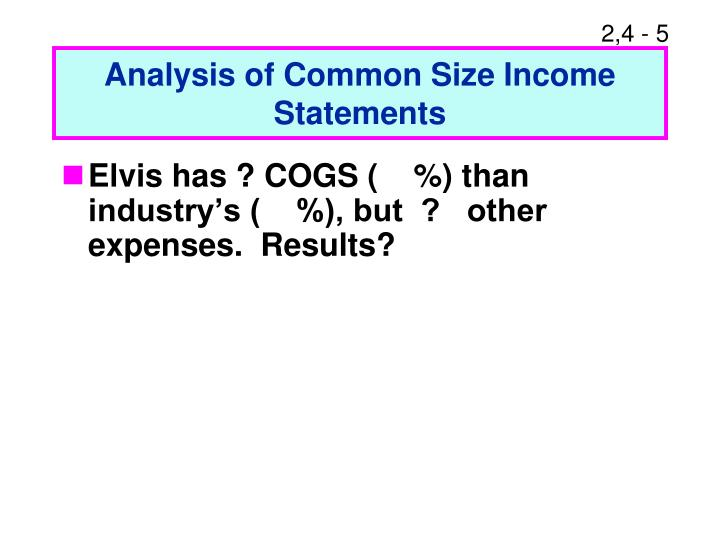 Analysis of Common Size Income Statements
