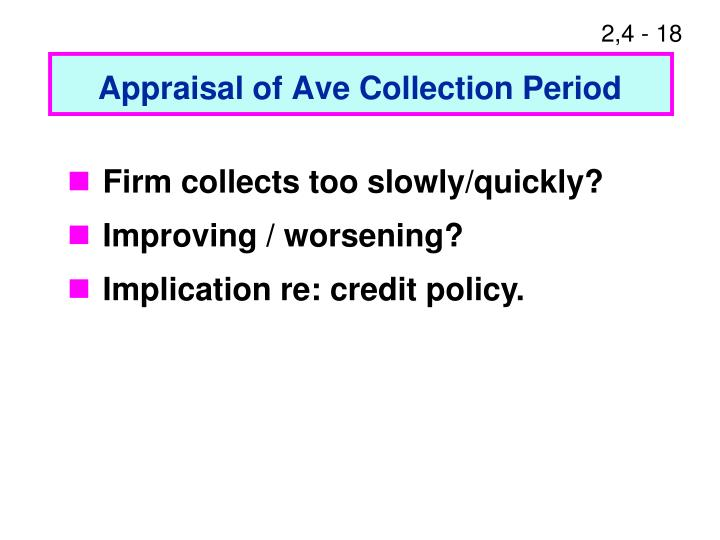Appraisal of Ave Collection Period
