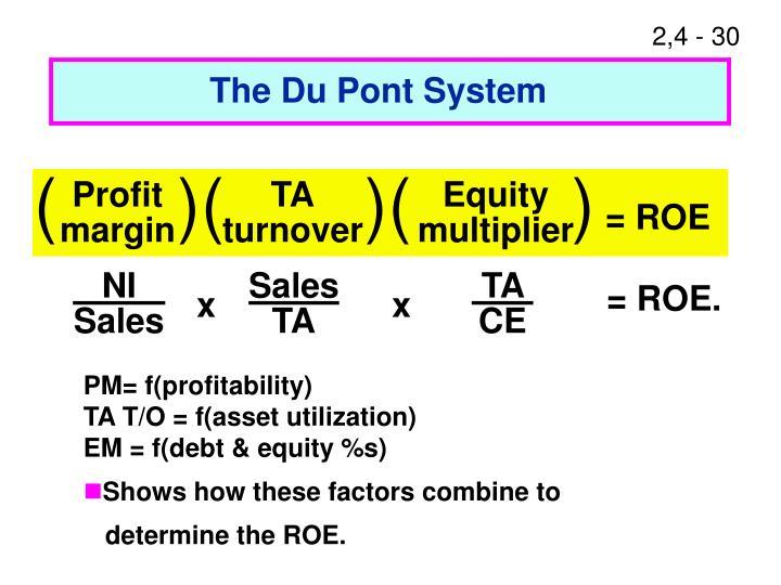 The Du Pont System