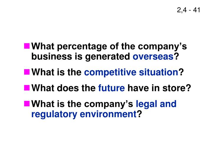 What percentage of the company's business is generated