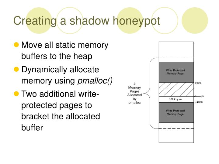Creating a shadow honeypot