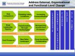 address external organizational and functional level change