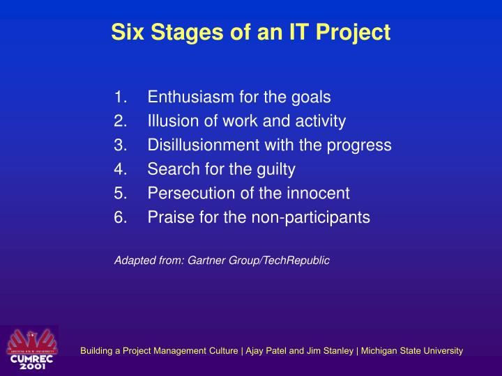 Six stages of an it project