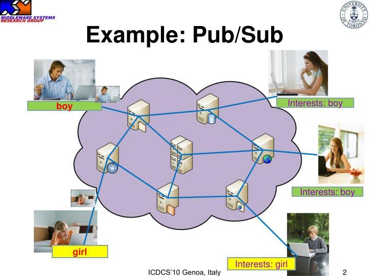 Example pub sub