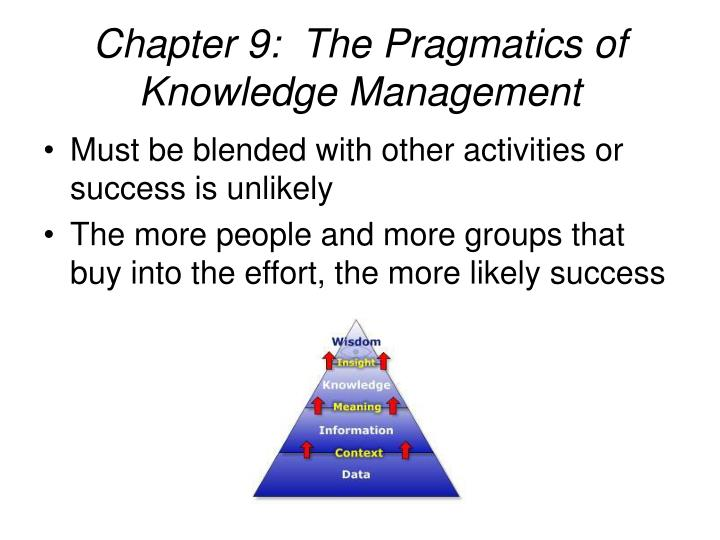 Chapter 9:  The Pragmatics of Knowledge Management