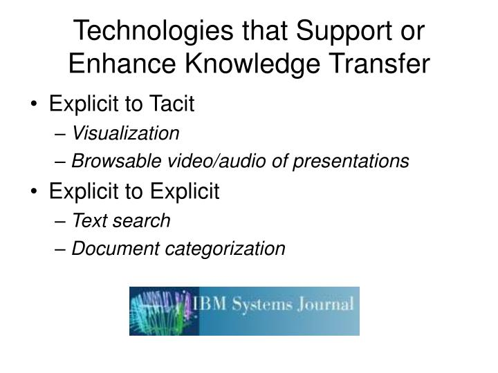 Technologies that Support or Enhance Knowledge Transfer