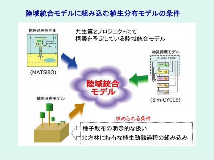 陸域統合モデルに組み込む植生分布モデルの条件