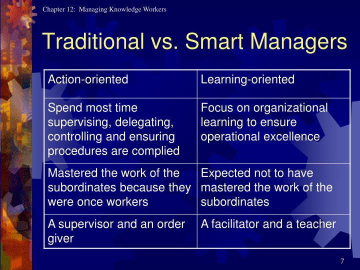 Traditional vs. Smart Managers