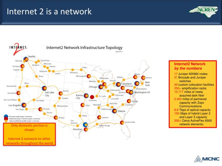 Internet 2 is a network