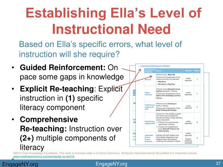 Establishing Ella's Level of Instructional Need