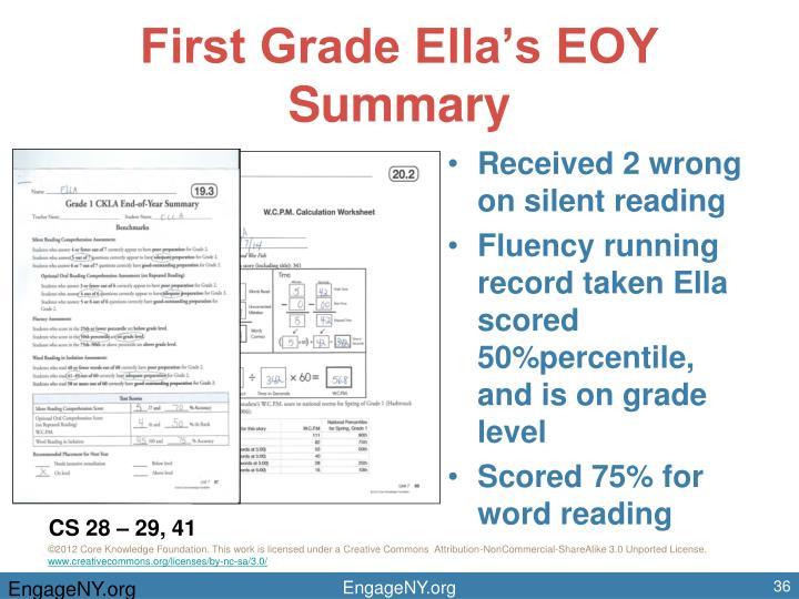First Grade Ella's EOY Summary
