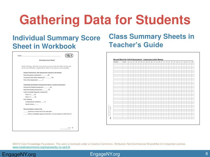 Gathering Data for Students