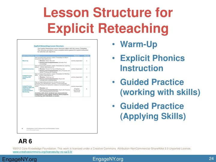 Lesson Structure for